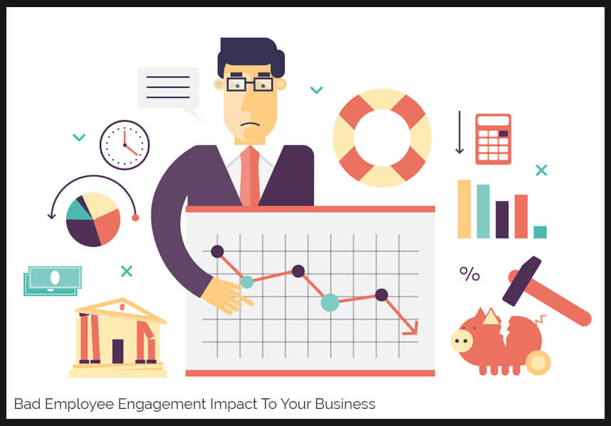 How Bad Employee Engagement Can Impact Your Business' Bottom Line